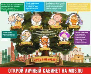Оперативную информацию по Москве представили для жителей столицы на портале mos.ru